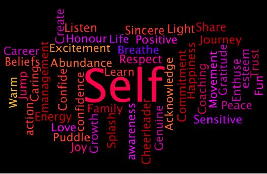 Wordle-Version-4_0-June-25-2011